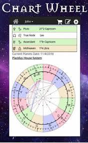 Free Birth Chart Analysis 75 Veritable Birth Chart Love Prediction