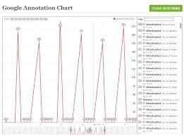 Chart Annotation Js Google Annotation Chart Qlik Sense Extension And Qlik