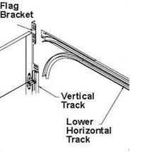 ideal door double track low headroom kit for overhead garage doors at menards
