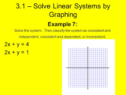 3 1 solve linear systems by graphing example 7 solve the system