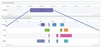 Zoom And Scroll In A Gantt Chart Aimms How To Help Support