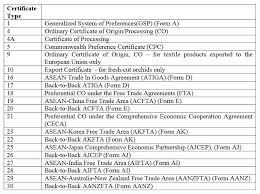 Letter Of Origin What Is Certificate Of Origin Ad K Logistics Pte Ltd