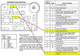 2005 f150 fuse panel diagram justanswercom ford 3col52005 2005 f150 fuse panel diagram justanswercom ford 3col52005 2005 f150 fuse panel diagram justanswercom ford 3col52005