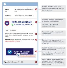 Phishing Scam Phishing Scamwatch