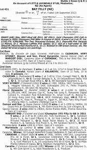 Inglis 2014 Australian Easter Yearling Sale Lot 431 Makfi Gb