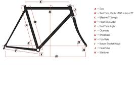 Bicycle Size And Fit By Flavio Pfaffhauser Memonic