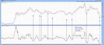 Charting The Crb Korelin Economics Report