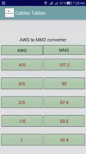 Cable Size Chart Mm2 To Awg Amazon Com Electrical Cables Tables Cable Sizer