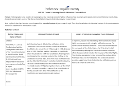 Historical Context Chart His 100 Theme 3 Learning Block 5 3 Historical Context Chart