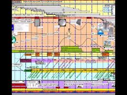 World History Chart In Accordance With Bible Chronology Pdf Bible Hub Timeline Old Testament Biblical Timeline With