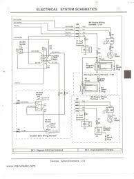 john deere 317 wiring diagram john deere 317 wiring diagram basic lawn mower wiring at John Deere 160 Garden Tractor Starter Switch Wiring Diagram