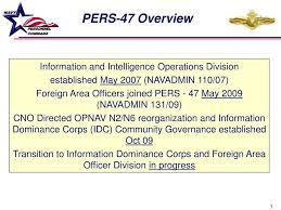 Opnav N2 N6 Org Chart Ppt Ip Community Brief Powerpoint Presentation Id 3410393