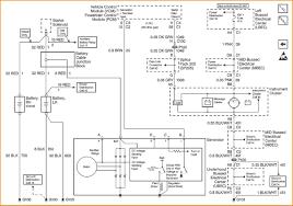delorean engine diagram wiring diagram for you • ls2 engine diagram wiring diagram for you u2022 rh two ineedmorespace co john delorean delorean turbo engine