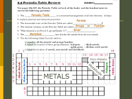 ELEMENTS AND THE PERIODIC TABLE Chapter 5.5. PERIODIC TABLE  A ...