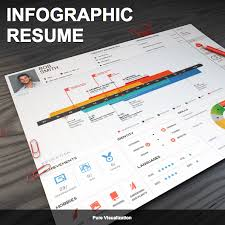 Visual Resume Mesmerizing 28 FREE Tools To Create Outstanding Visual Resume