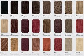 Natural Red Hair Chart Help With A Red Color Black Hair Media Forum Page 1