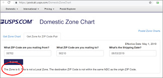 Finding Your Postal Zone Using Zip Codes And The Usps Zone