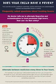 Tylenol And Ibuprofen Alternating Chart Alternating Infant Tylenol And Motrin