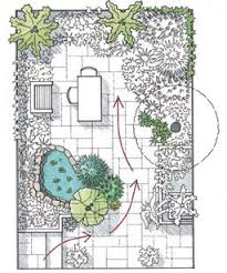 A guide to how to make a small garden look bigger, that is pretty useful