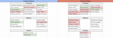 Lakers Depth Chart Www Bedowntowndaytona Com