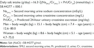 Daily Sodium Intake Chart Formula For Calculating Daily Salt Intake On The Basis Of
