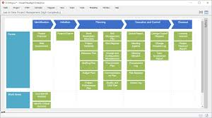Project Management Software: Actionable Process Map