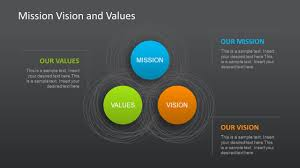 Powerpoint 2010 Venn Diagram Mission Vision And Values Slides For Powerpoint Slidemodel