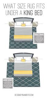 What Size Rug For Living Room What Size Rug Fits Under A King Bed Design By Numbers Living