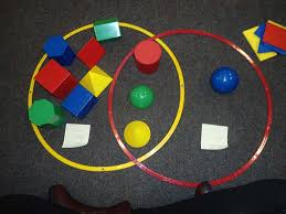 Sorting 2d Shapes Venn Diagram Ks1 Sorting 3d Shapes Carroll Diagram Game Manual E Books