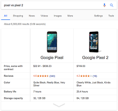 Pixel 2 Price Chart Googles New Smartphone Comparison Feature Could Be A Real