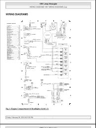 1991 jeep wrangler wiring diagram boulderrail org 2010 Jeep Wrangler Wiring Diagram diagram 1991 jeep wrangler ignition wiring 1991 2010 jeep wrangler wiring diagram free