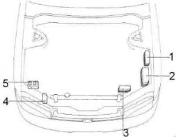 1991 toyota camry fuse diagram wiring diagrams 1991 Toyota Camry Driver Side Fuse Box toyota camry (1991 1996) fuse box diagram auto genius 1990 toyota camry fuse box