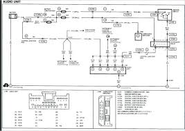 2006 mazda 6 fuse box diagram wiring diagram libraries mazda 5 fuse box diagram simple wiring diagram schema2003 mazda 6 fuse box diagram wiring diagrams