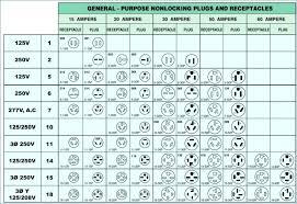 nema plug wiring wiring diagrams long nema plug diagrams wiring diagram list nema 6 50 plug wiring nema plug diagram wiring