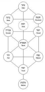Netzach Lippman Kanfer Foundation For Living Torah