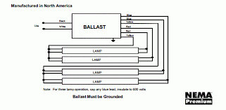 fluorescent light wiring diagram for ballast t8 emergency ballast Fluorescent Light Ballast Types fluorescent light wiring diagram for ballast t8 emergency ballast wiring diagram wiring diagram schemes