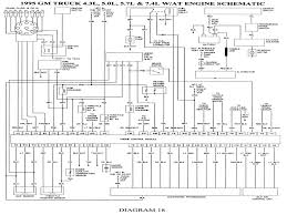 1995 gm truck 4 3l 5 0l 5 7l 7 4l w at engine schematic