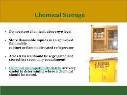 Ppt Chemical Hygiene Plan Chemical Hazard Identification