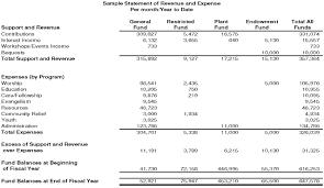 business quarterly report template quarterly financial report template business quarterly report