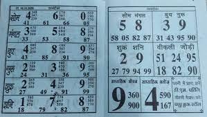 Pin by Nepal Bondre on nepal   2nd grade math worksheets, 2nd grade math,  Math worksheets