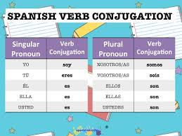 Spanish Ser Chart