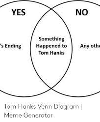 Venn Diagram Meme Yes No Something Happened To S Ending Any Othe Tom Hanks