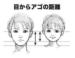 大人との描き方の違い子供の顔の描き方をまとめてみた ブクマコミュ