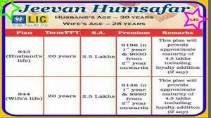 Jeevan Sathi Lic Plan Chart Lic Combination Plan 2 Jeevan Hamsafar Lic Jeevan Saathi
