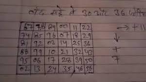 Satta King Record Chart Download Mp4 30 36 Satta King Desawar Satta King Record