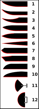 Knife Tempering Color Chart Learn About Knives