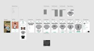 Clothing Design App Full Xd Layout Of The Concept For The Clothing Design App