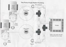 balboa spa pump wiring diagrams solidfonts vs500 wiring diagram balboa balboa complete spa system 1 5 hp pump and filter