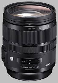 <b>Sigma 24</b>-<b>70mm f/2.8 DG</b> OS HSM Art Review