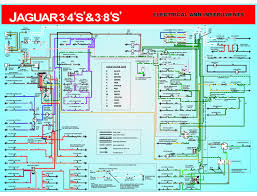different types of wiring diagrams Different Types Of Wiring Diagrams wiring diagram types different types of electrical wiring diagrams